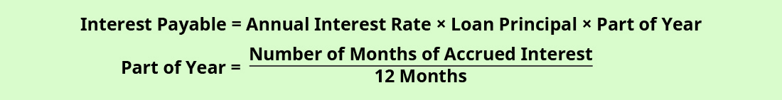 Figure shows two formulas. The first formula is Interest Payable equals Annual Interest Rate times Loan principal times Part of year. The second formulas is Part of year equals Number of accrued interest months divided by 12 months.