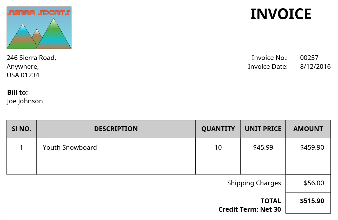 Invoice document from the company Sierra Sports, located on 246 Sierra Road, Anywhere, USA 01234. Invoice no. is 00257; invoice date is August 12, 2016. Joe Johnson is the customer that is billed. SI NO 1; Description of item is Youth Snowboard, Quantity of 10, Unit Price of 💲45.99, and the Amount is 💲459.90. Shipping charges are 💲56. Total is 💲515.90. Credit term: Net 30.