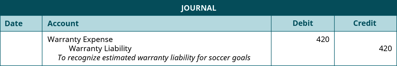 """The journal entry shows a Debit to Warranty expense for $420, and a credit to Warranty liability for $420 with the note """"To recognize estimated warranty liability for soccer goals."""""""