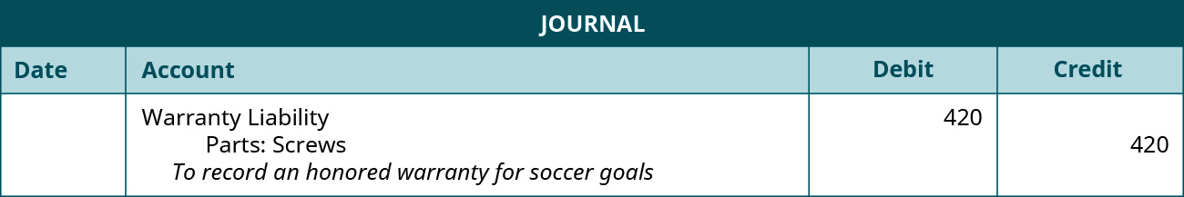 """The journal entry shows a Debit to Warranty liability for $420, and a credit to Parts: screws for $420 with the note """"To record an honored warranty for soccer goals."""""""