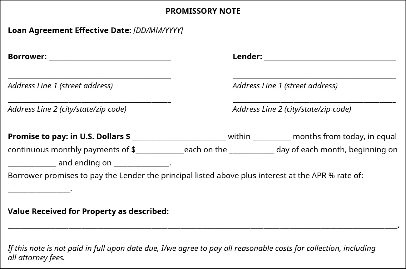 Picture of a Promissory note, formatted with the following information: Loan Agreement Effective Date: [D D / M M / Y Y Y Y]; Borrower; Lender; Address Line 1 (street address); Address Line 1 (street Address); Address Line 2 (city, state, zip code); Address Line 2 (city, state, zip code); Promise to pay: a certain amount in U.S. Dollars within a set number of months from today, in equal continuous monthly payments of a certain amount each on a certain day of each month, with beginning and ending dates. Borrower promises to pay the Lender the principal listed above plus interest at a certain APR%. Value Received for Properety is described. If this note is not paid in full upon date due, the borrower agrees to pay all reasonable cost for collection, including all attorney fees.