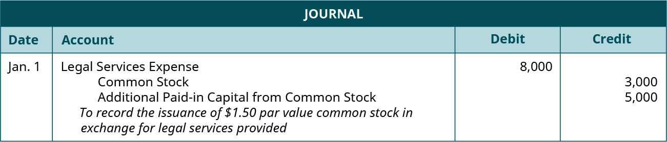 """Journal entry for January 1: Debit Legal Services Expense 8,000, credit Common Stock for 3,000, and credit Additional paid-in Capital from Common Stock for 5,000. Explanation: """"To record the issuance of 💲1.50 par value common stock in exchange for legal services provided."""""""
