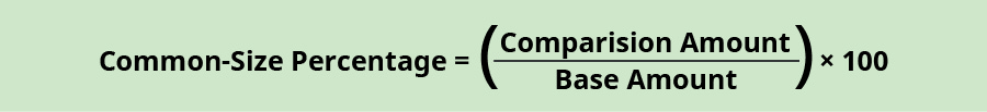 Common-size percentage equals comparison amount divided by base amount, multiplied by 100.