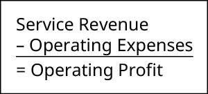Service revenue minus operating expenses equals operating profit.