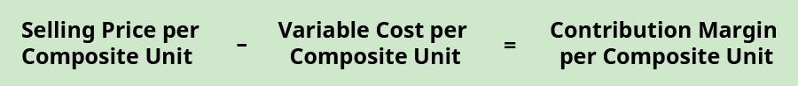 Selling Price per Composite Unit minus Variable Cost per Composite Unit equals Contribution Margin per Composite Unit.
