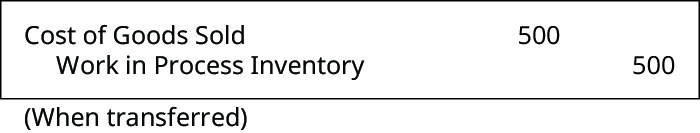 Debit Cost of Goods Sold and debit Work in Process Inventory 500 (When transferred).
