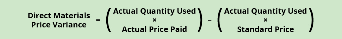 Direct Materials Price Variance equals (Actual Quantity Used times Actual Price Paid) minus (Actual Quantity Used times Standard Price).