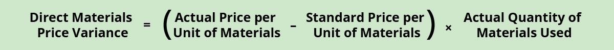 Direct Materials Price Variance equals (Actual Price per Unit of Materials minus Standard Price per Unit of Materials) times Actual Quantity of Materials Used.