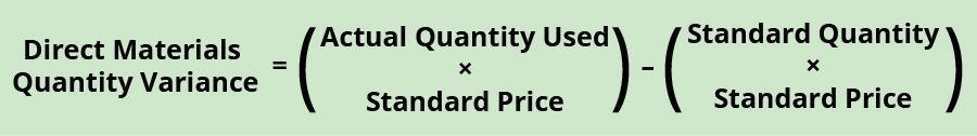 Direct Materials Quantity Variance equals (Actual Quantity of Materials Used for Units Produced minus Standard Quantity of Materials Expected for the Units Produced) times Standard Price.