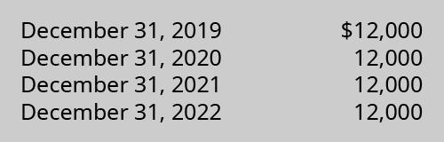 December 31, 2019, $12,000; December 31, 2020, $12,000; December 31, 2021, $12,000; December 31, 2022, $12,000.