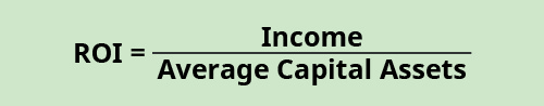 ROI equals Income divided by Average Capital Assets.