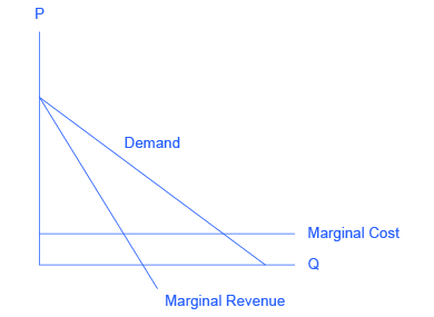 10 2 Oligopoly – Principles of Economics