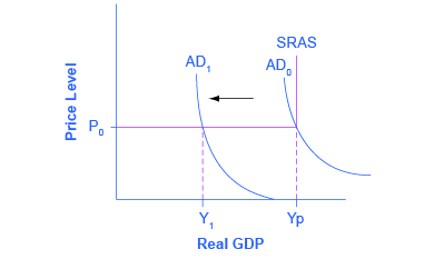 applicability of keynesian theory to developing countries