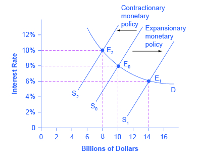 ib economics commentary aggregate demand Ib economics- macroeconomics commentary ie a contractionary fiscal policy aimed at reducing aggregate demand ib economics sl12 - demand-side and.