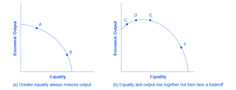 The graph on the left shows an inverted downward slope with points A and B. The graph on the right shows a more severe inverted downward slope with points C, D, E, F.
