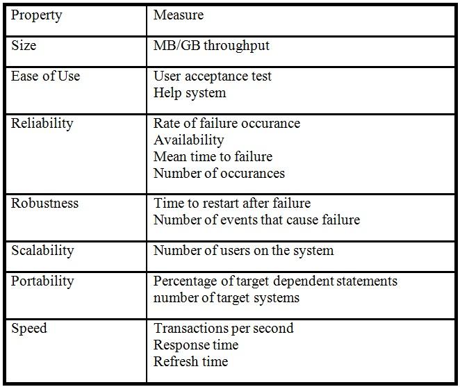 english essay writing examples pdf