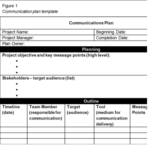 All information needed for a communications plan organized into a template