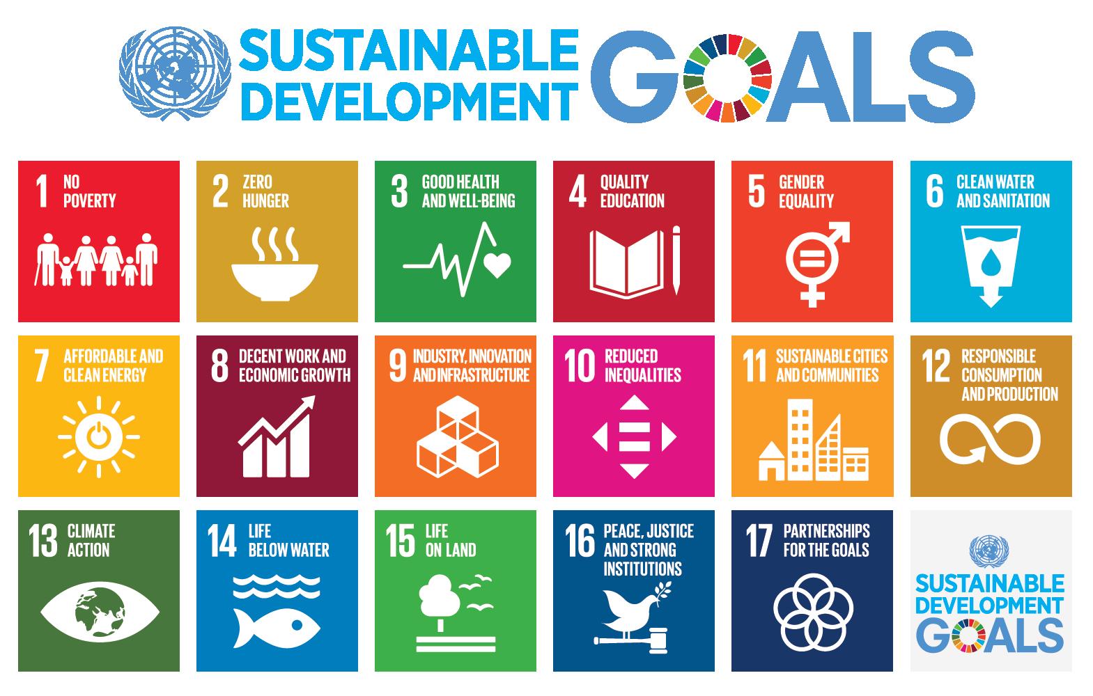 UN Sustainable Development Goals. Long description available.