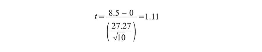 dependent-sample-t