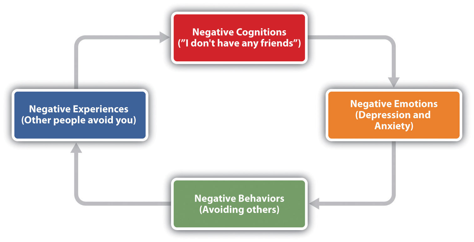 what are the determinants of personality