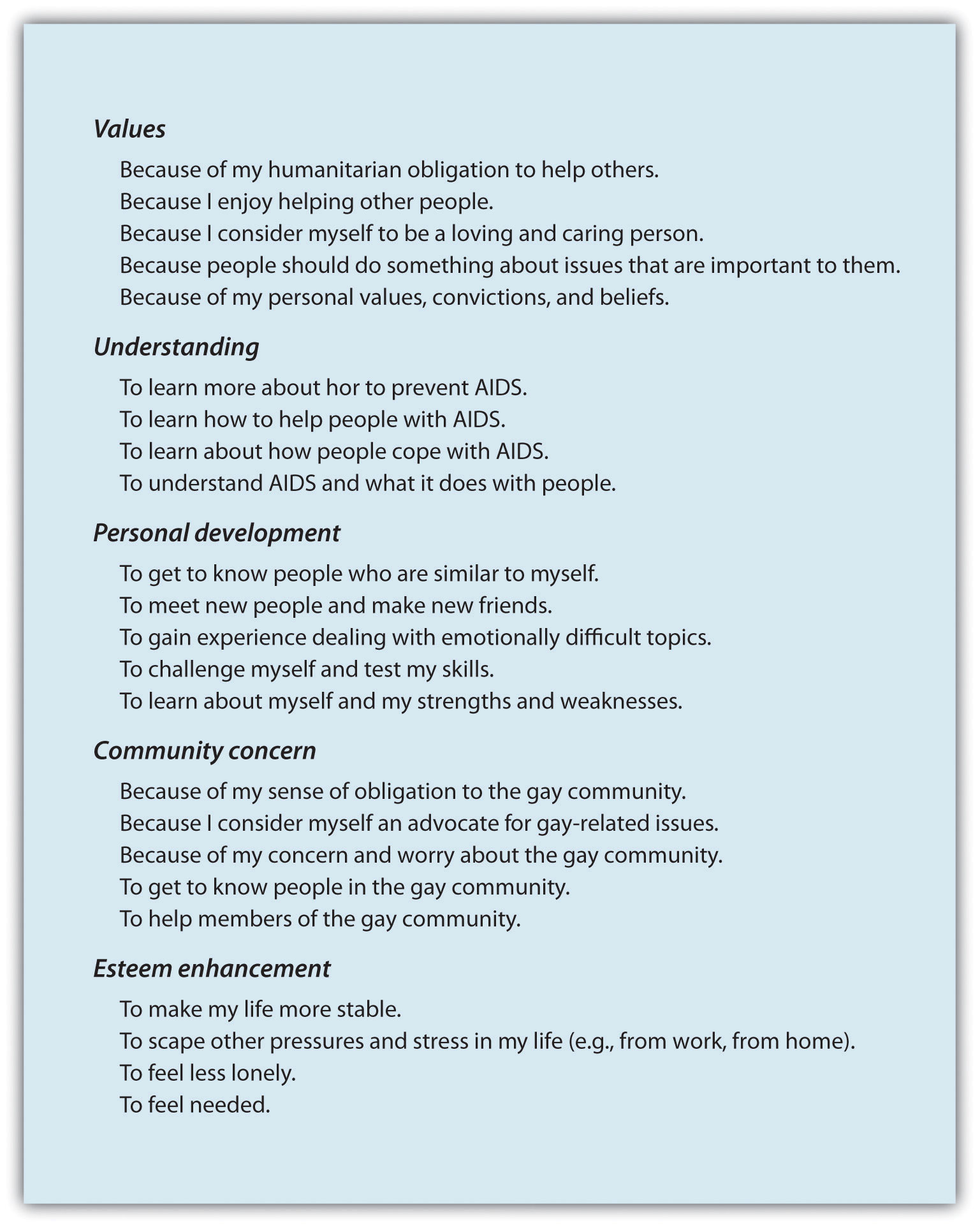 other determinants of helping principles of social psychology figure 8 12 reasons for volunteering to help aids victims from omoto and snyder 1995