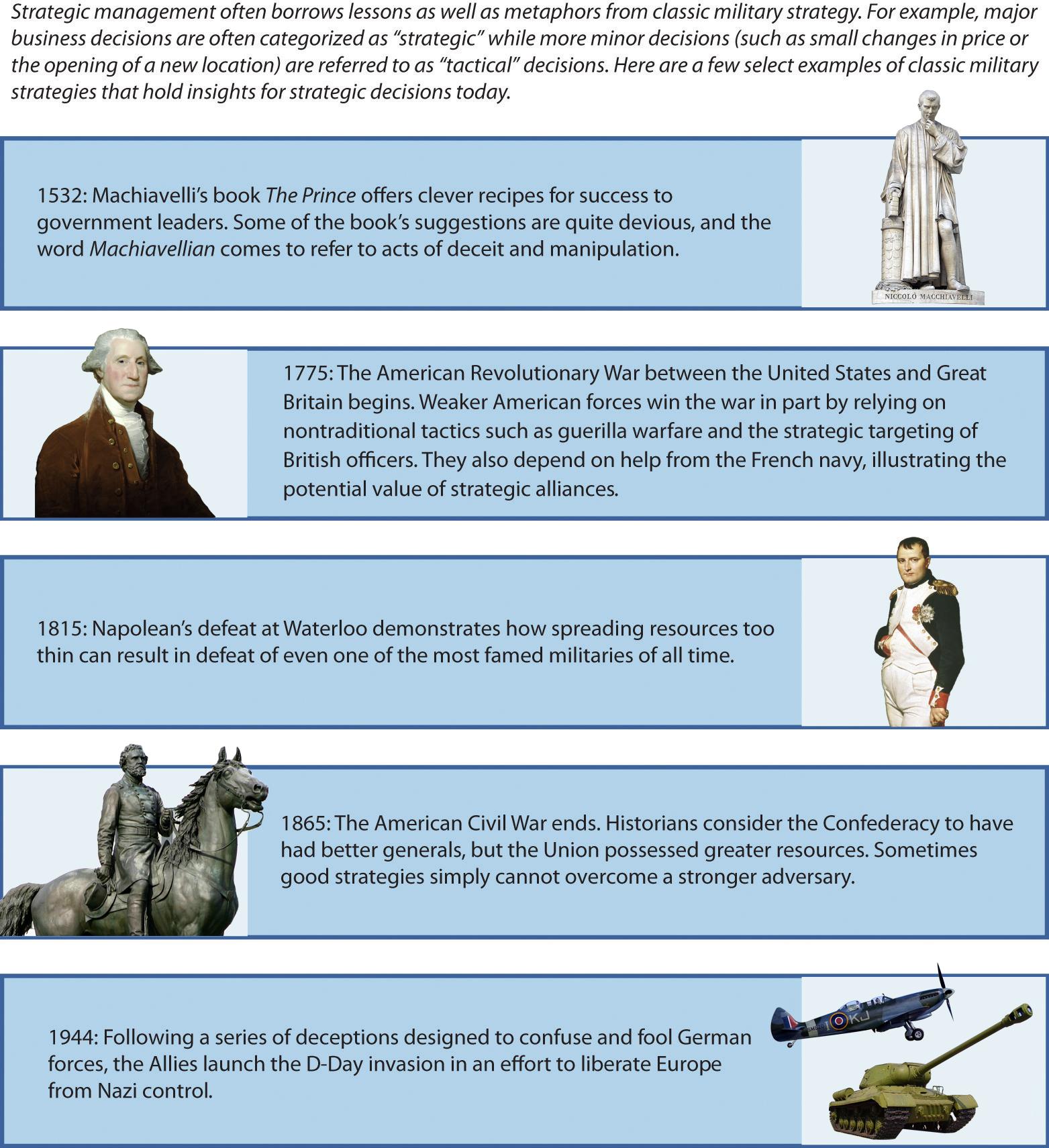 Historical Debt