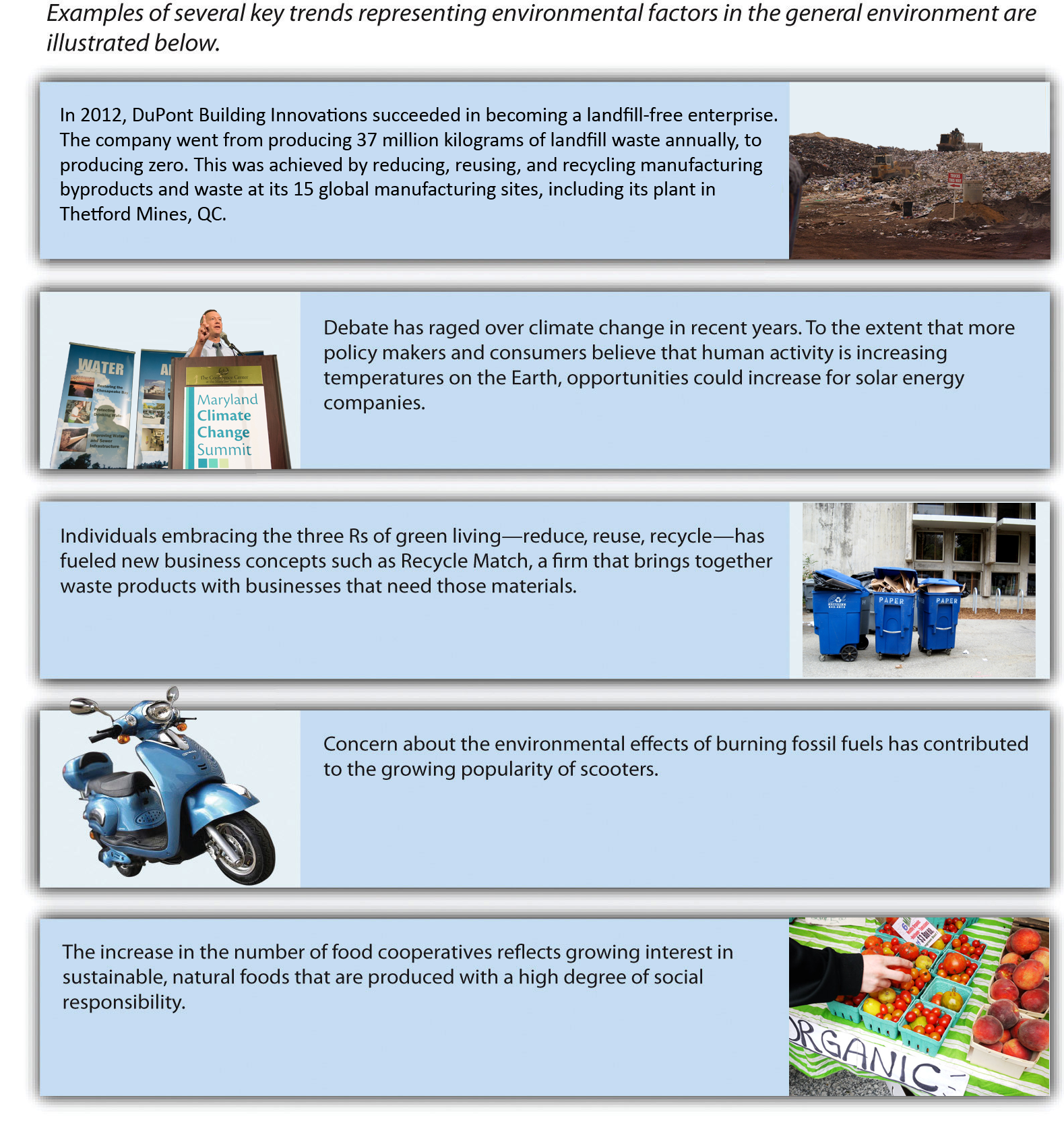 Examples of key trends representing environmental factors. Image description available