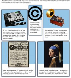 Figure 4.13 Copyrights, image description available