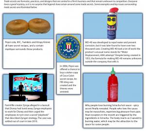 Figure 4.15 Trade Secrets, image description available
