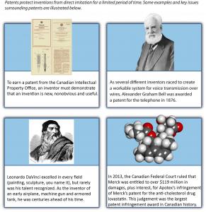 Figure 4.9 Patents, image description available