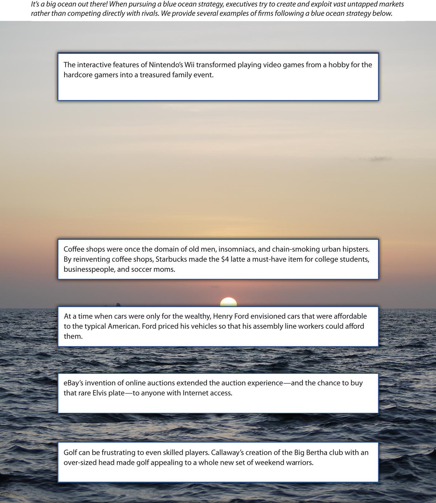 Figure 6-6: Blue Ocean Strategy, image description available