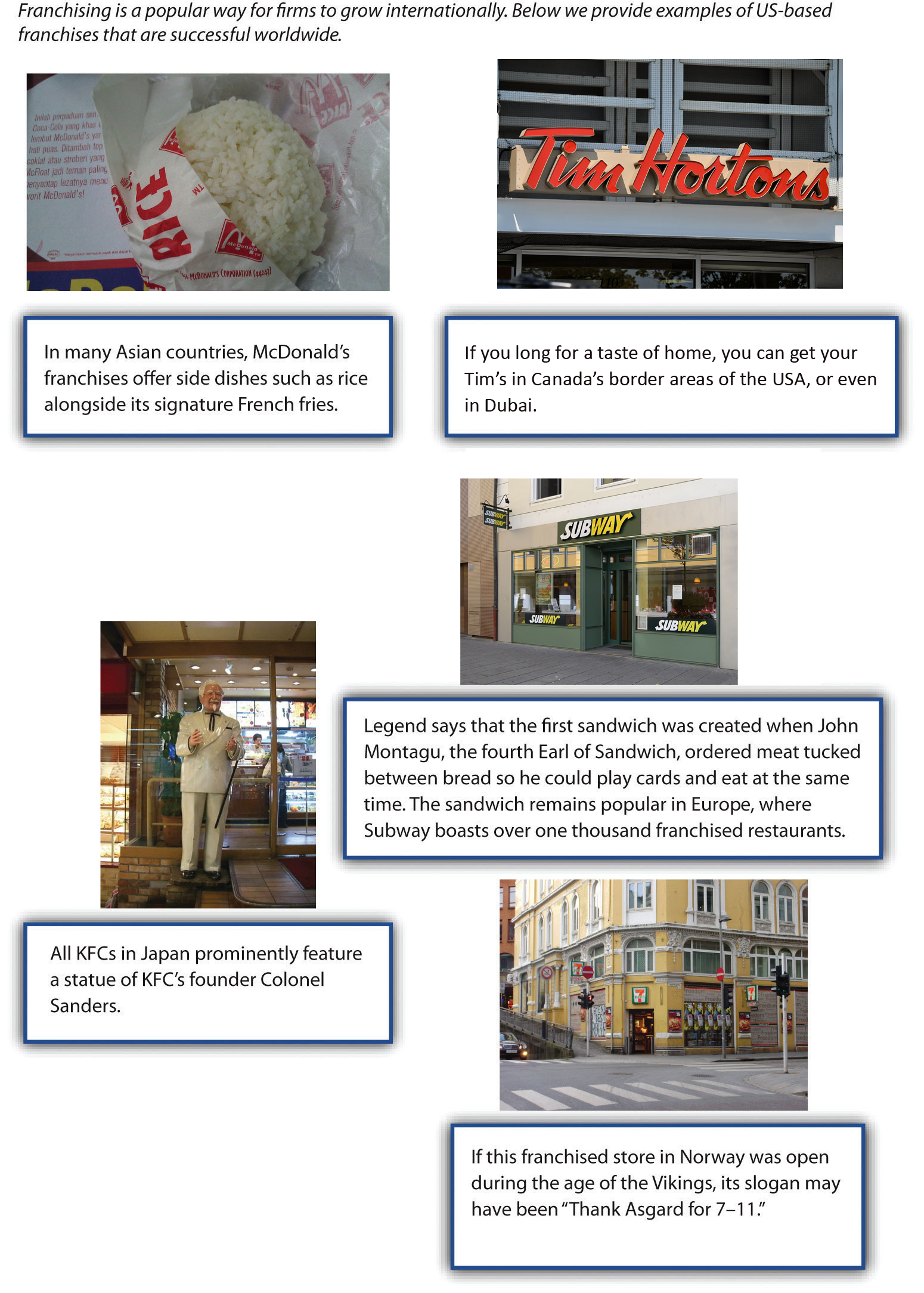 Figure 7-27: Franchising: A Leading American Export, image description available