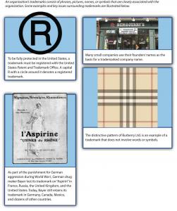Figure 4.11 Trademarks, image description available