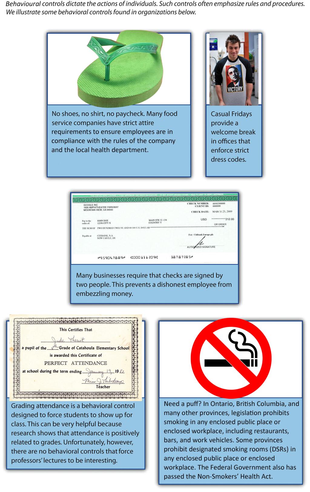 Figure 9-18: Behavioural Controls, image description available
