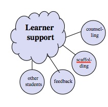 Learner support 2