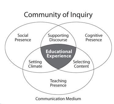 4 4 Online collaborative learning – Teaching in a Digital Age