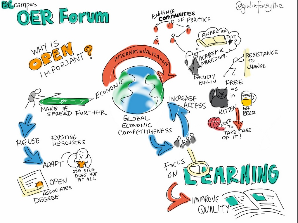 10 2 open educational resources oer teaching in a digital age