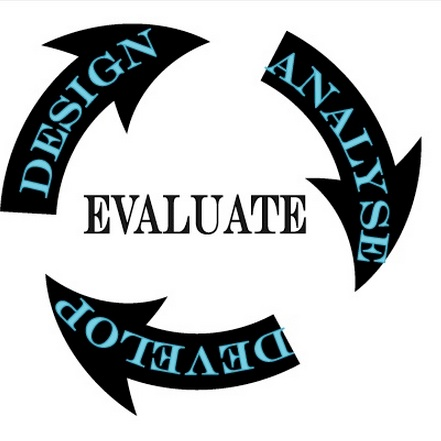 Figure 11.11 Evaluate and innovate Image: Hilary Page-Bucci, 2002