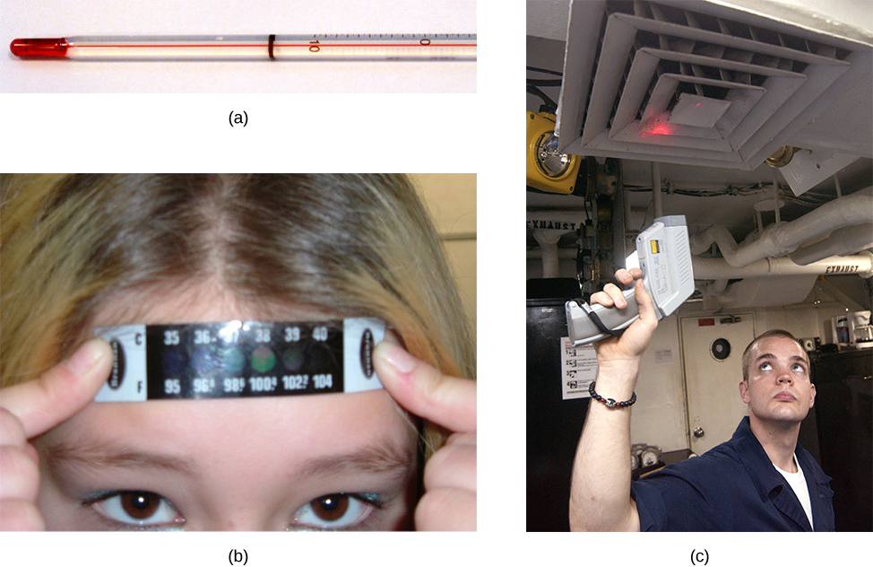 Figure a is a photograph of an alcohol in glass thermometer. Figure b shows a strip with six squares. Each square is labeled with a temperature in degree Celsius from 35 to 40 and the corresponding temperature in degree Farhenheit. It has the words forehead temperature indicator. Figure c is the photograph of a person holding a pyrometer close to a ventilation system outlet.