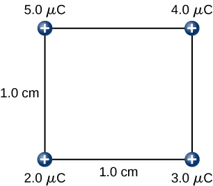 The figure shows a square with side length 1.0cm and four charges (2.0µC, 3.0µC, 4.0µC and 5.0µC) located at four corners.