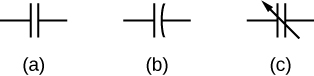 Figure a shows two vertical lines. Figure b shows a vertical line to the left and another, slightly curved vertical line to the right. Figure c shows two vertical lines and an arrow cutting across them diagonally. In all figures, each line is connected to a horizontal line on the outside.
