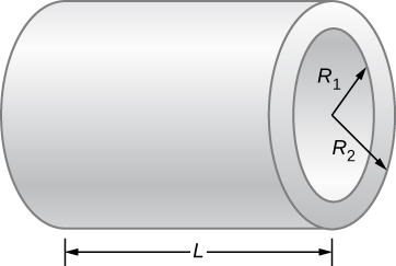 Picture shows a cylinder of the length L. Internal radius is R1, external radius is R2.