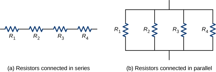 Par a shows four resistors connected in series and part b shows four resistors connected in parallel.