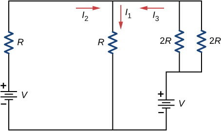 The circuit has four vertical branches. From left to right, first branch has voltage source V subscript 1 with positive terminal upward and resistor R. The second branch has resistor R with downward current I subscript 1. The third and fourth branches both have resistor 2 R and are connected to positive terminal of another voltage source V. The current between first and second branch is right I subscript 2 and between second and third branch is left I subscript 3.