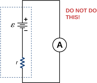 The figure shows positive terminal of a battery with emf ε and internal resistance r connected to ammeter.