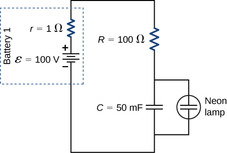 The positive terminal of voltage source of 100 V and internal resistance of 1 Ω is connected to resistor R of 100 Ω and capacitor C of 50 mF. A neon lamp is connected parallel to the capacitor.