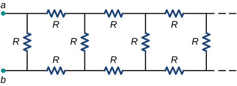 The circuit shows infinitely long circuit with vertical resistor R and its two ends connected to horizontal branches with resistors R connected to vertical resistor R connected to horizontal branches with resistors R and so on..