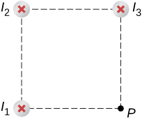 Figure shows three wires I1, I2, and I3 with current flowing into the page. Wires form three corners of a square. The magnetic field is determined at the fourth corner of the square that is labeled P.
