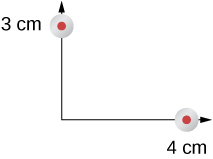 Figure shows two current carrying wires. Wires form vertices of a right triangle with legs that are 3 centimeters and 4 centimeters long.
