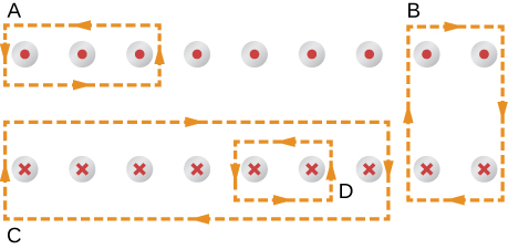 Figure shows the lengthwise cross section of a coil. Path A intersects three coils carrying current from the plane of the paper. Path B intersects four coils with two carrying current from the plane of the paper and two carrying current into the plane of the paper. Path C intersects seven coils carrying current into the plane of the paper. Path D intersects two coils carrying current into the plane of the paper.